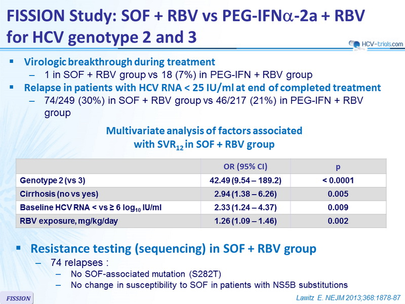 Hcv Trials A Regularly Updated Website With All Most Recent