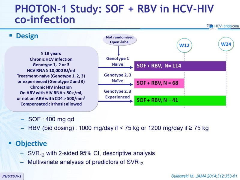 HCV-Trials com : A regularly updated website with all most